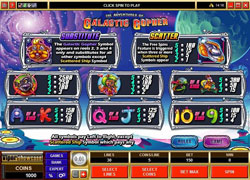 Galactic Gopher Paytable Screenshot
